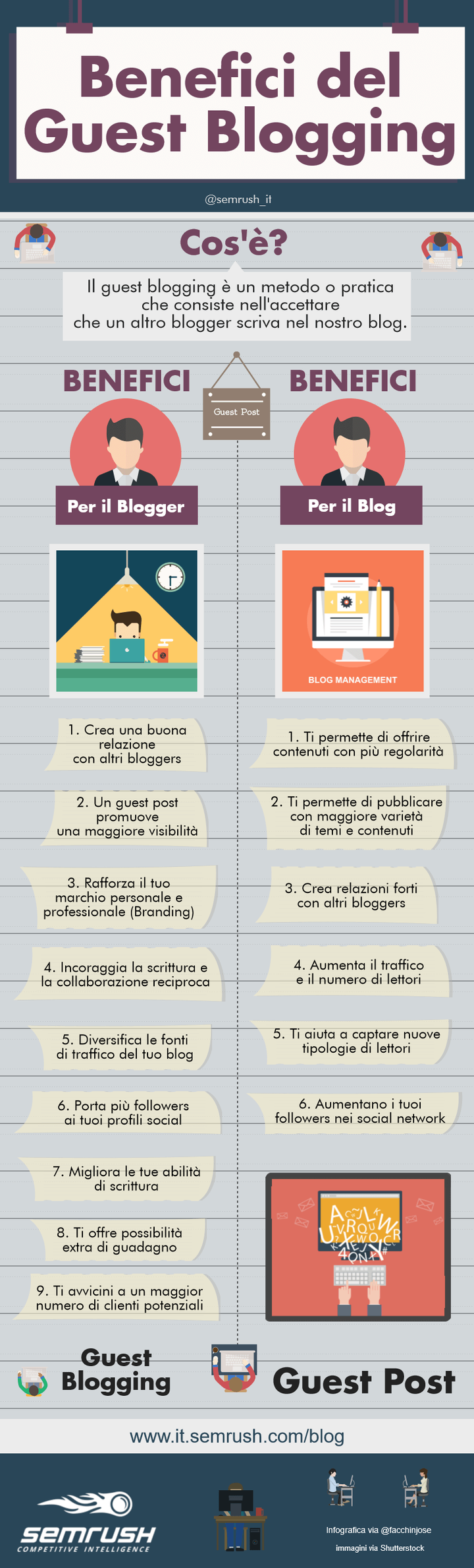 Benefici del guest blogging